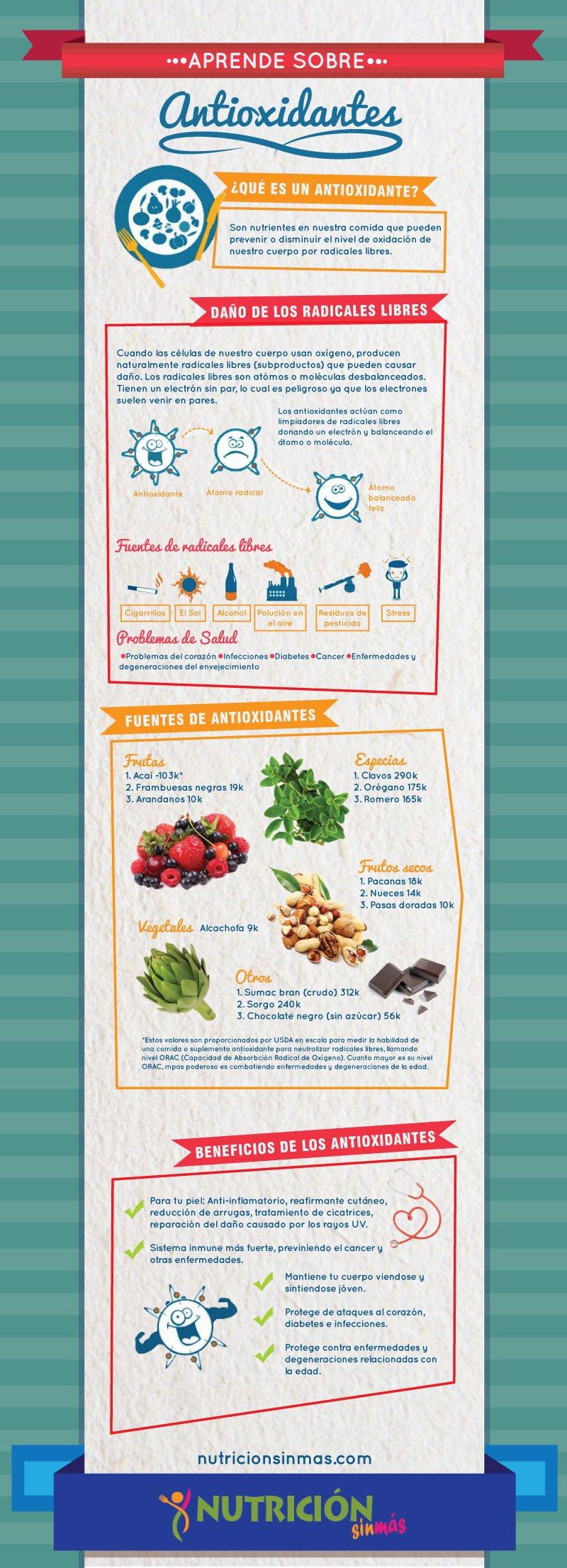 , ¿Cómo funcionan los alimentos antioxidantes?