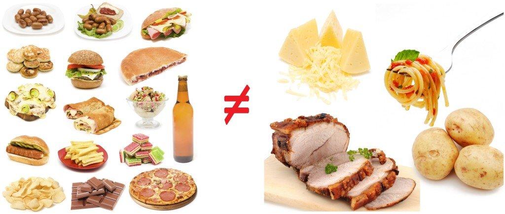 grasas trans-y-saturadas