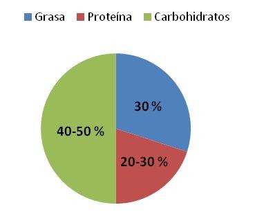 antiinflamatoria-desglose