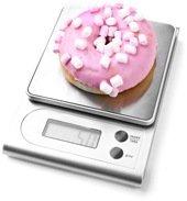 , Formas en las que la comida rápida afecta el metabolismo