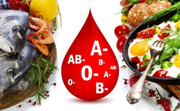 , La Dieta Según el Tipo de Sangre: Una Revisión Basada en la Ciencia