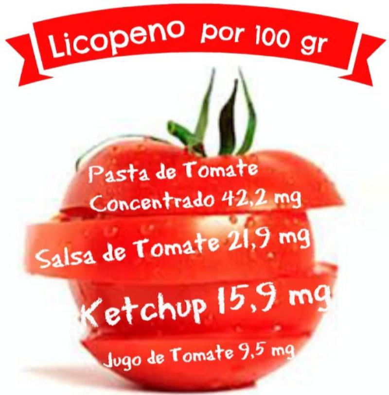 , ¿Qué Es El Tomate Y Cuáles Son Sus Beneficios?