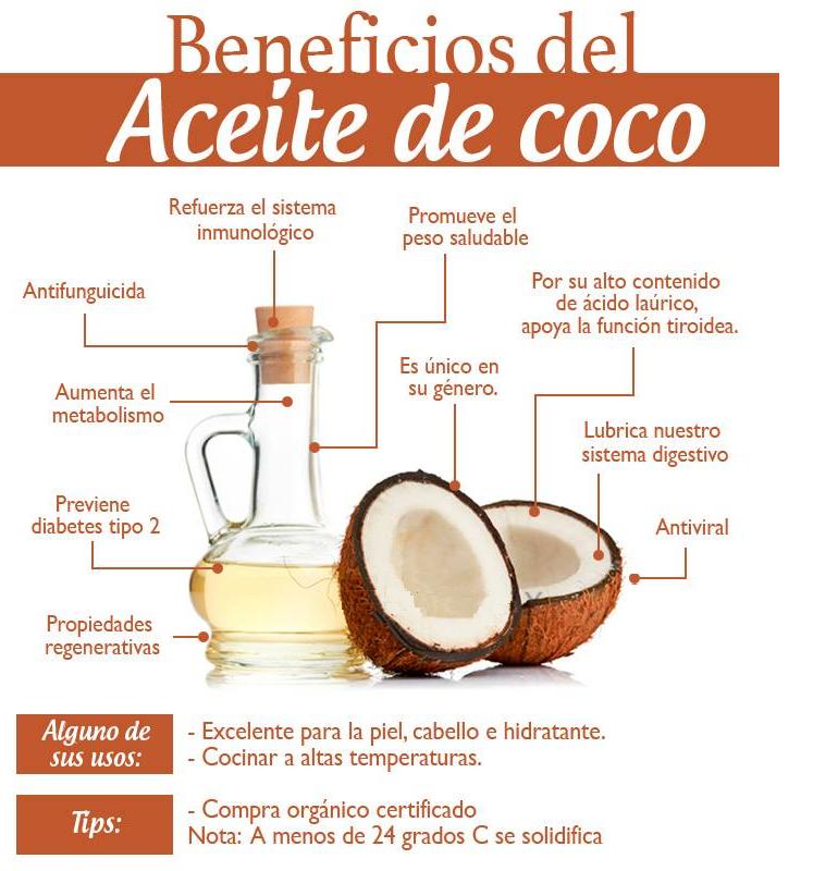 , El Aceite De Coco – Sus Maravillosos Usos Y Beneficios